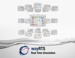 Die In-Memory-Software wayRTS 4.0 erfüllt die Anforderungen, die Unternehmen an Planungssysteme in modernen, hochflexiblen Industrie-4.0-Produktionskonzepten stellen. (Bildquelle: Wassermann AG)