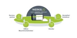 WERKBLiQ  ist die neue intelligente Online-Plattform für das Instandhaltungsmanagement 4.0