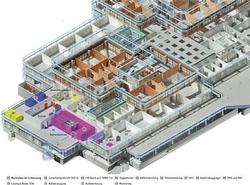 Gesamtmodell Verfügbarkeitsklasse (c) dtm Datentechnik Moll GmbH